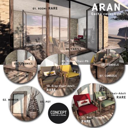 ARAN Gacha Key - Concept